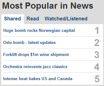 [The most shared news items at the BBC, 07.22.11]